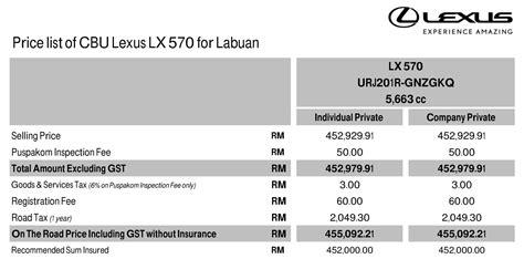 lexus price list harga lexus lx 570 turun mendadak tahun ini careta