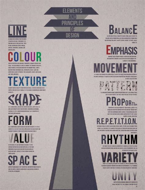 Design Elements And Principles Poster | elements and principles poster canadore graphics
