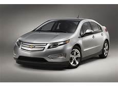 Best New 2018 Cars Under 25000 Dollars
