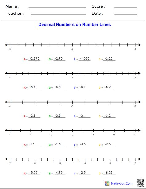 Aids Worksheet by Math Aids Algebra 1 Worksheets Percent Worksheets Math