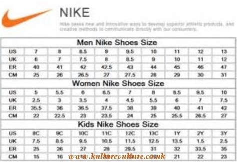 nike womens shoes size chart kulturevulture co uk
