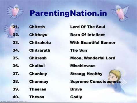 strong names and meanings meen rashi baby boy names with meanings