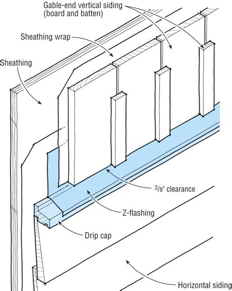Installing Vertical Shiplap Siding 17 Best Ideas About Siding Installation On