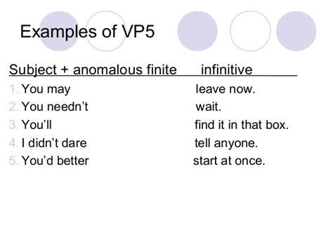 pattern verbs start verb patterns
