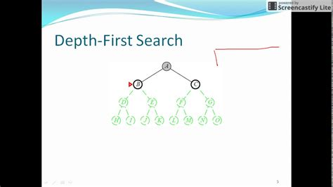applications of pattern recognition in artificial intelligence artificial intelligence chapter 2 depth first search dfs