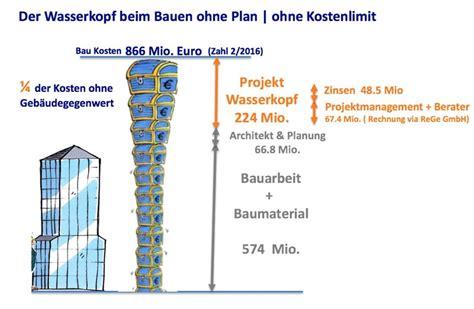 Kosten Umbauter Raum Neubau by Baukosten Baukosten Honorar Fr Windows Nach Hoai Zurck