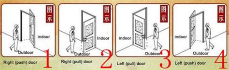 how to tell swing of door newly sell intelligent sensor coin operated door lock