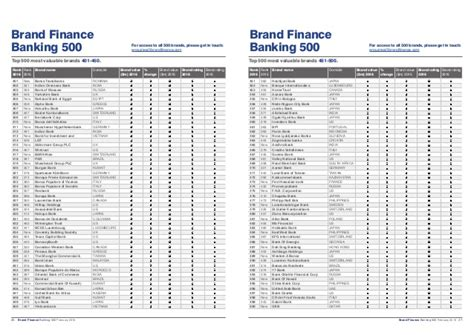banco emiliano home banking 2016 top 10 banking brands