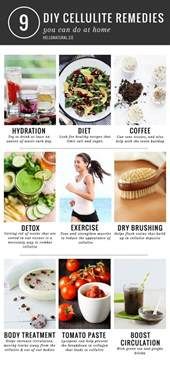 cellulite home remedies that work the whoot