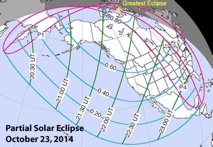 eclipses in 2014