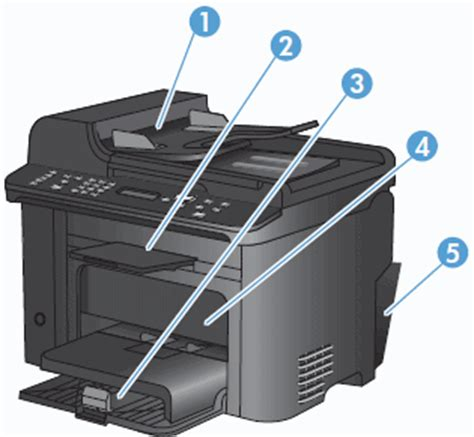 Printer Feeder a doc feeder jam open door and clear jam or other