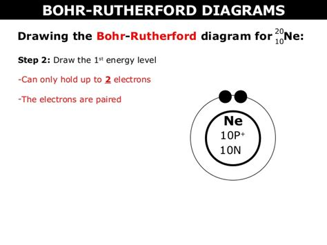 chemistry 11 bohr and lewis 02 a bohr rutherford diagrams and lewis dot diagrams