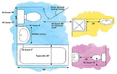 Bathroom Fixture Sizes Ada Bathroom Sinks If You Use The Dimensions The Way It Minimum Toilet Cubicle Width Excellent