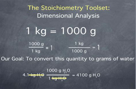 dimensional analysis stoichiometric conversions
