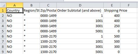 us area codes csv magento table rates zip code csv format stack overflow
