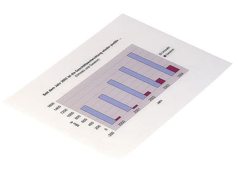 Folie Drucken Mit Tintenstrahldrucker by Sattleford 50 Inkjet Overhead Folien Transparent