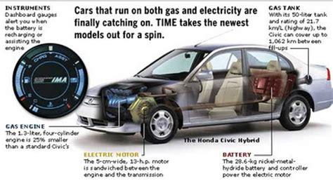 how hybrid cars work new hybrid cars how new hybrid cars work 2