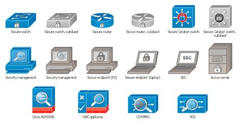 firewall symbol in visio cisco clipart clipart collection cisco network diagram