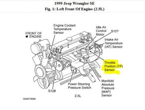 buy car manuals 2000 jeep cherokee electronic throttle control xj parts diagram car repair manuals and wiring diagrams