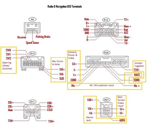 backup wiring diagram get free image about