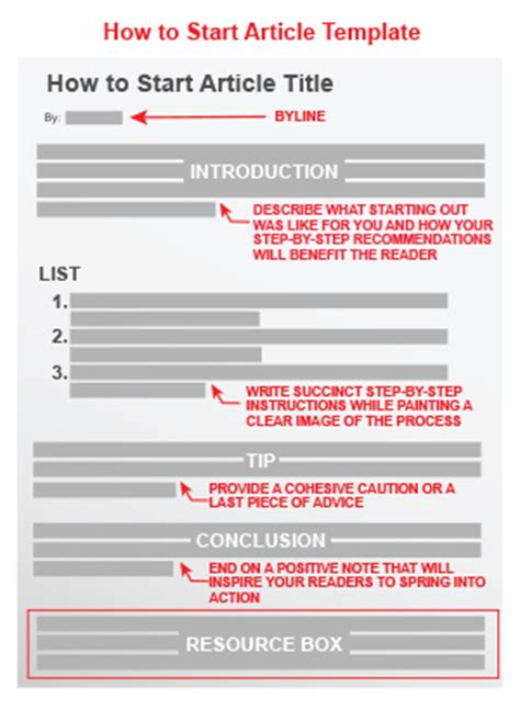 how to start article template