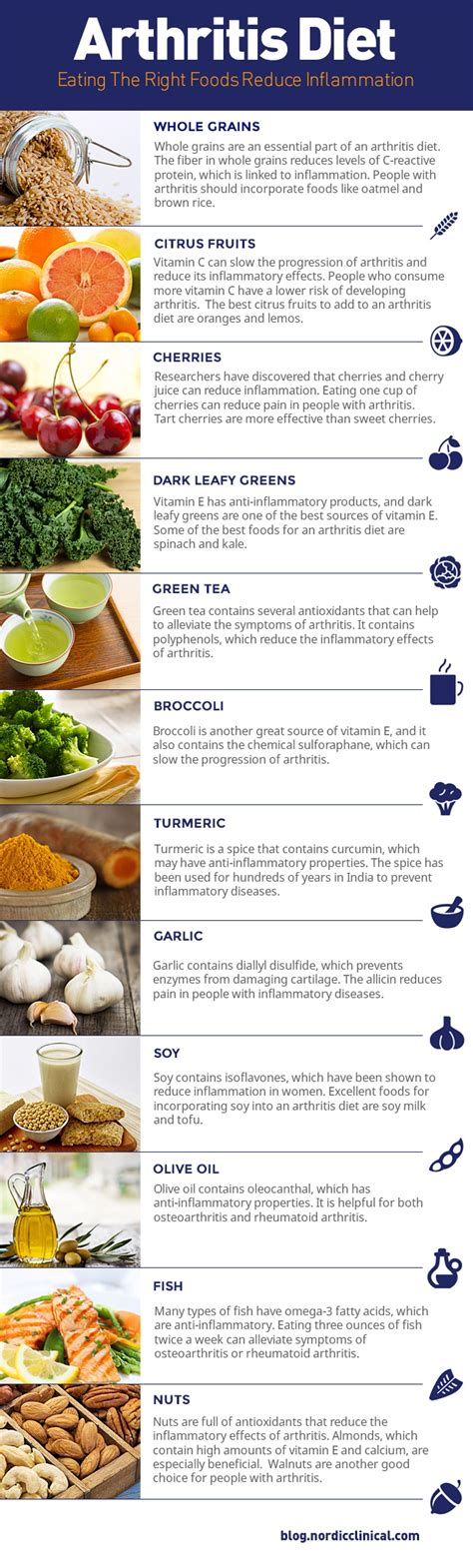 healthy fats reduce inflammation arthritis diet foods that reduce inflammation