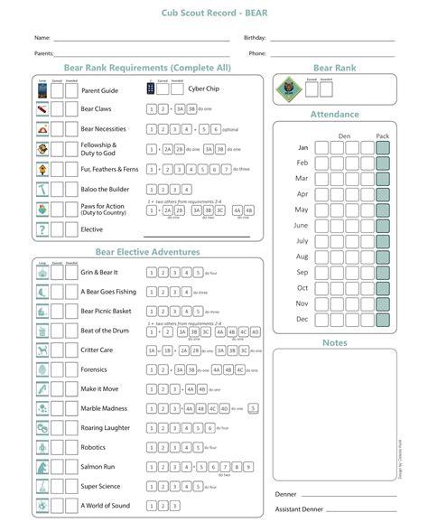 Boy Scout Advancement Spreadsheet by Boy Scout Advancement Tracking Buff