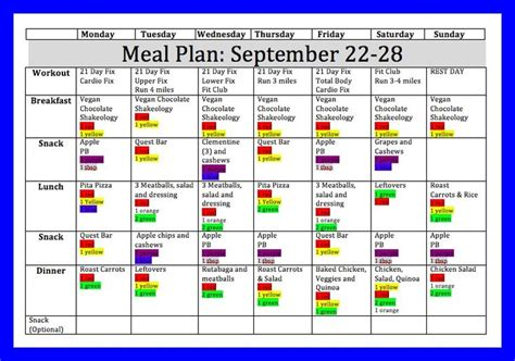 weight loss 21 days 21 day weight loss plan deartoday