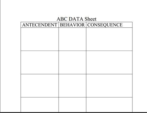 Abc Behavior Chart World Of Printable And Chart Antecedent Behavior Consequence Template