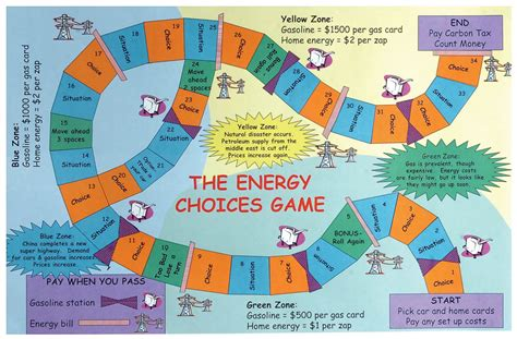 printable science board games board game helps students make energy choices