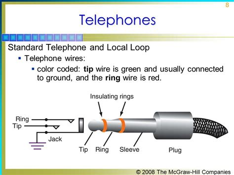 telephone wiring diagram ireland efcaviation