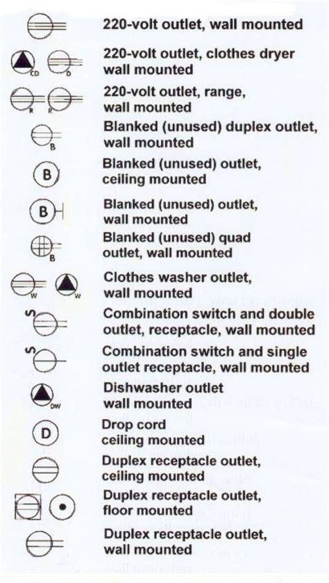 house blueprints blueprint symbols electrical