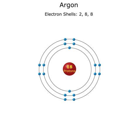 argon particle diagram index of wp content uploads 2015 05