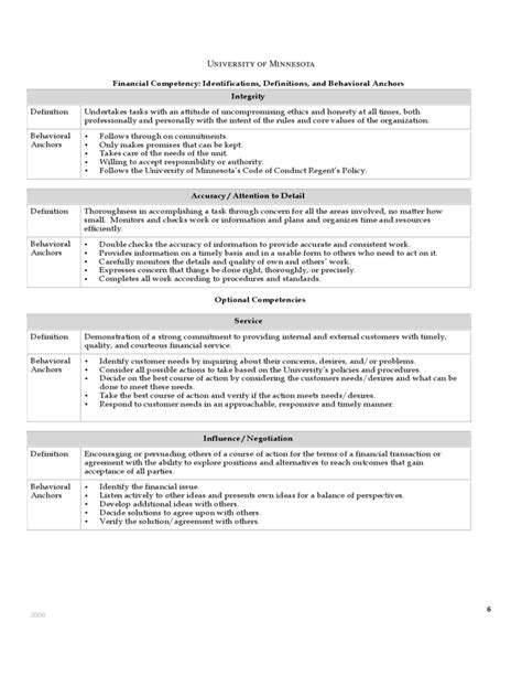 Sample Career Goals For Resume by Employee Individual Development Plan University Of