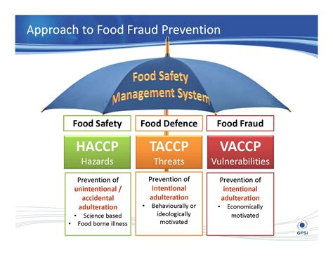 gfsi direction on food fraud and vulnerability assessment