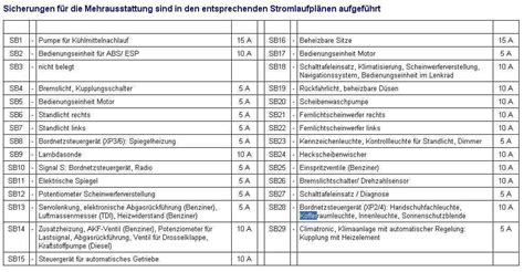 Audi A3 Anzeigesymbole by Heckwischer Heckscheibenwischer Ohne Funktion Defekt