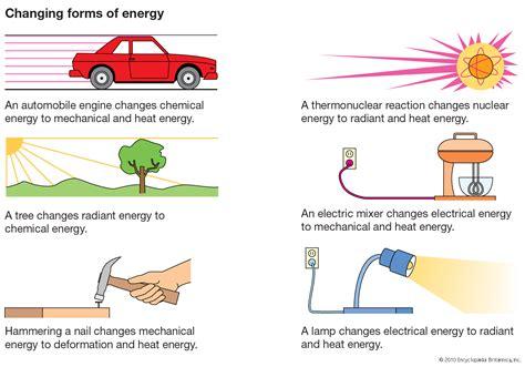 for kindergarteners thermal energy exles for www pixshark