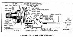2002 f250 front axle diagram 2002 free engine image for user manual