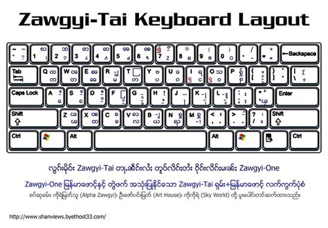 keyboard layout manager free download zawgyi unicode free download