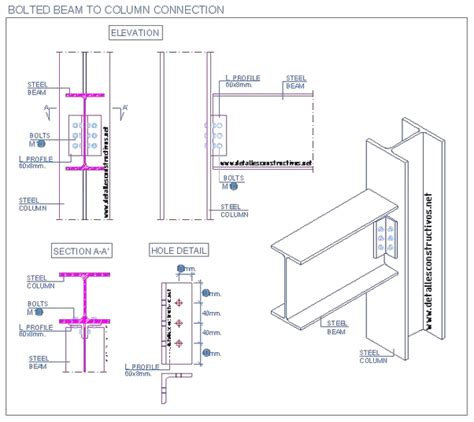column layout work what s the difference between secondary beam and main beam