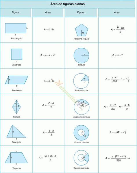 figuras geometricas cuadrilateros 193 reas de tri 225 ngulos cuadril 225 teros comunes pol 237 gono