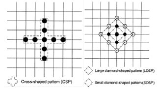 point pattern matching algorithm code a study on block matching algorithms for motion estimation