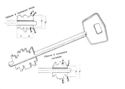 come si monta una porta blindata chiavi e serrature