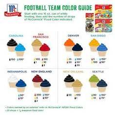 mccormick food coloring chart mccormick food coloring on easter eggs easter