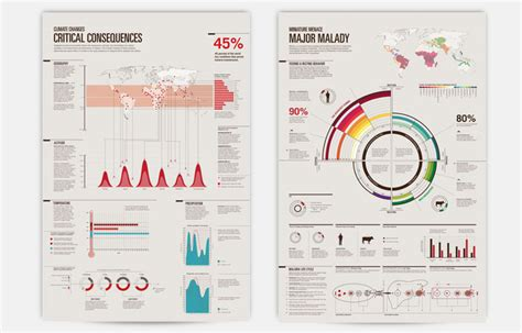 design inspiration infographics inspirational infographic roundup 4 on datavisualization ch