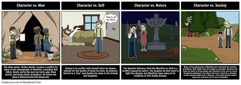 Moon Manifest moon manifest summary for historical fiction books