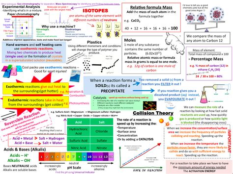 national 5 chemistry practice 000750473x best 25 gcse chemistry revision ideas on chemistry revision chemistry and gcse science