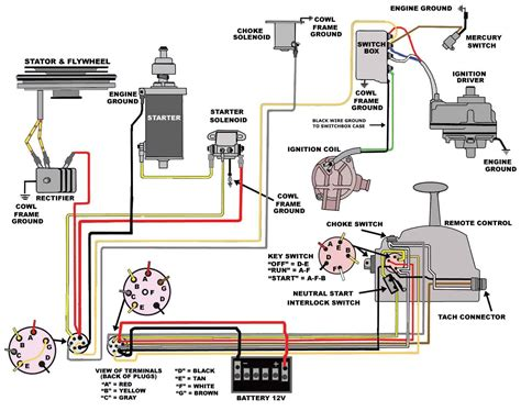 diagram switch wiring ignition 19880evinrude mercury outboard wiring diagram diagram mercury outboard