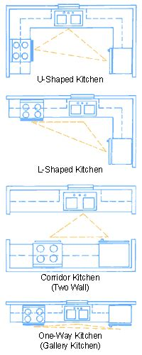 kitchen cabinet diagrams kitchen cabinet diagrams plans free download unhealthy02ihp