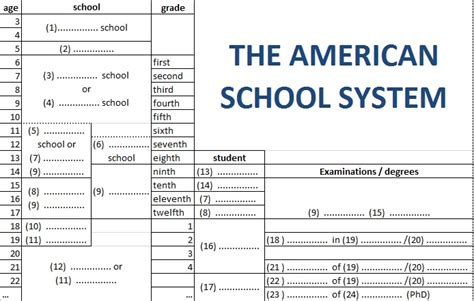 can america s schools be saved how the ideology of american education is destroying it books american school system 1